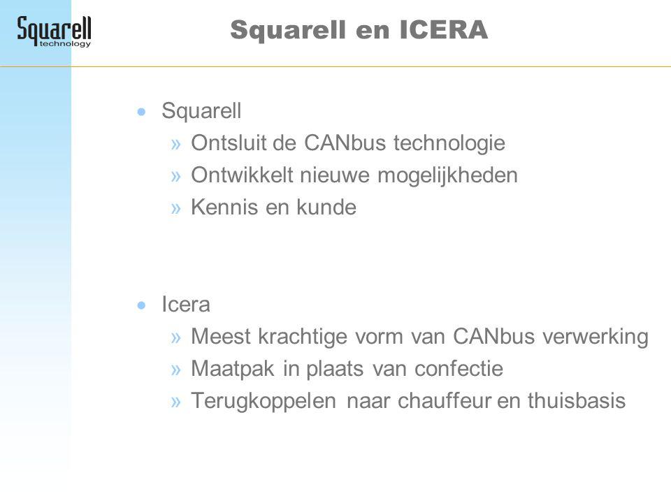 Squarell en ICERA Squarell Ontsluit de CANbus technologie