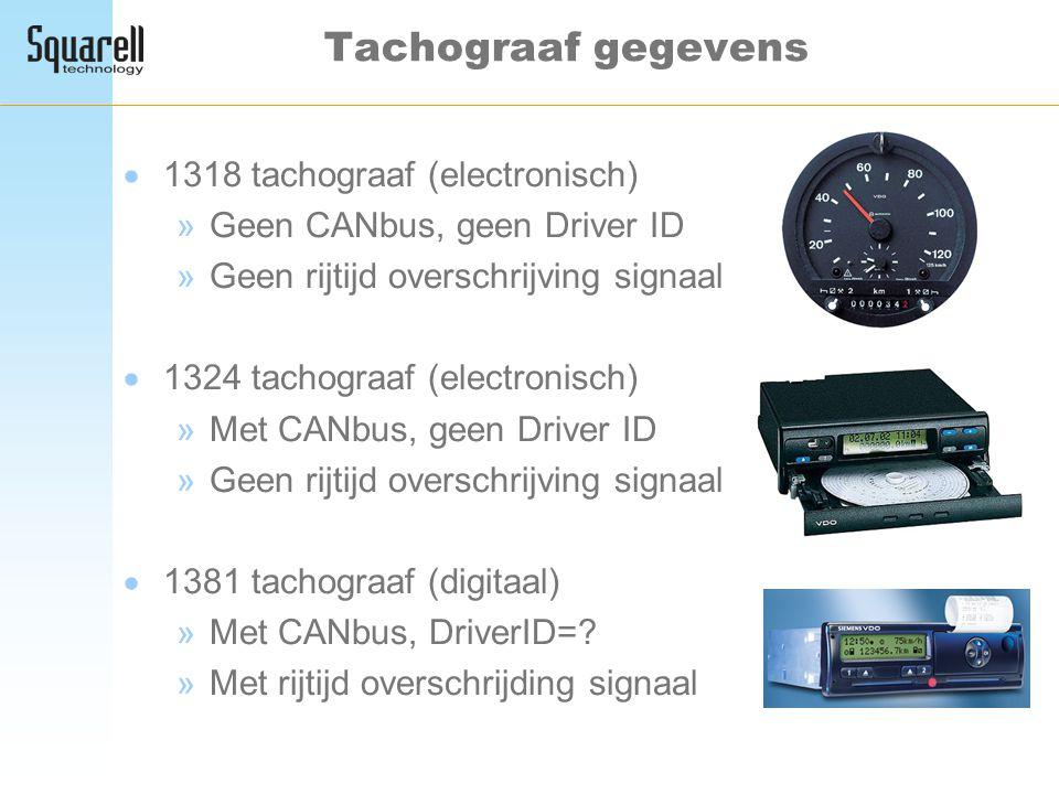 Tachograaf gegevens 1318 tachograaf (electronisch)