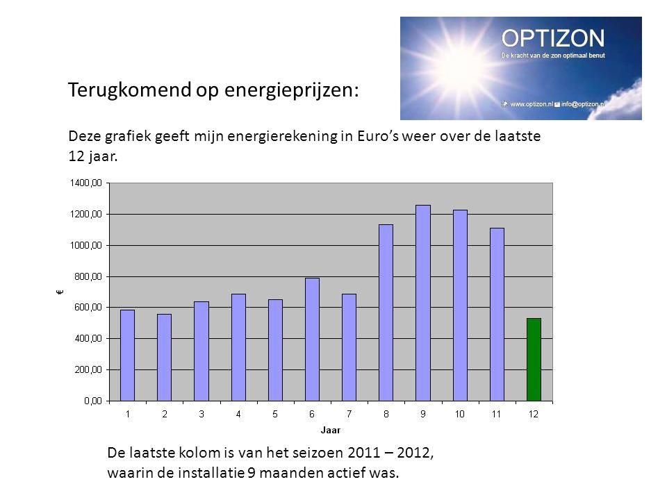Terugkomend op energieprijzen: