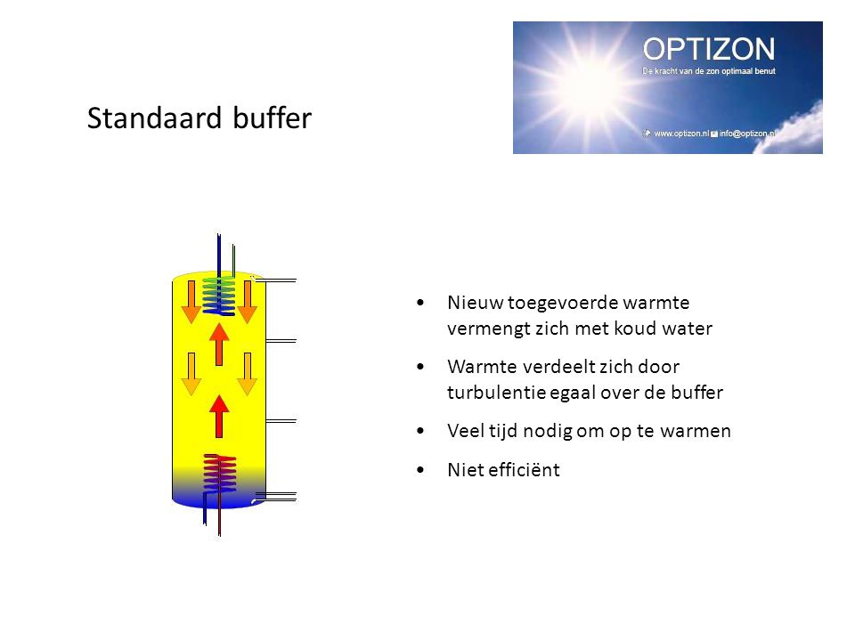 Standaard buffer Nieuw toegevoerde warmte vermengt zich met koud water