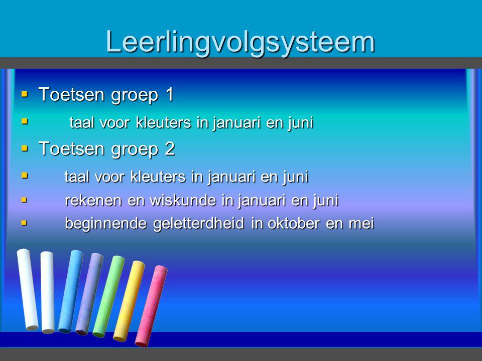 Leerlingvolgsysteem Toetsen groep 1