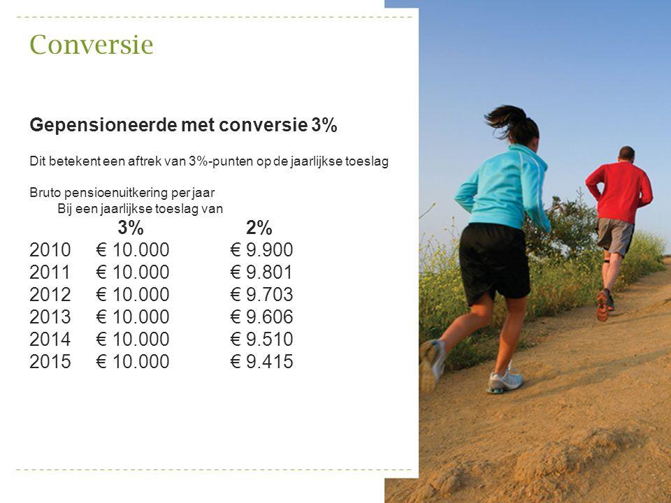 Conversie Gepensioneerde met conversie 3% 3% 2% 2010 € 10.000 € 9.900