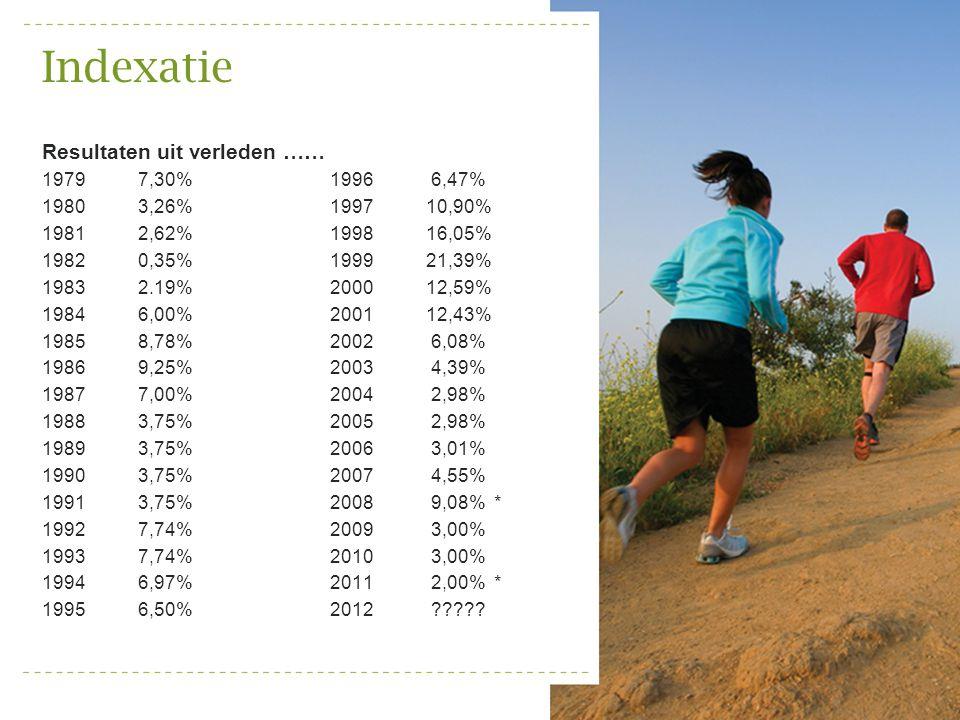 Indexatie Resultaten uit verleden …… 1979 7,30% 1996 6,47%