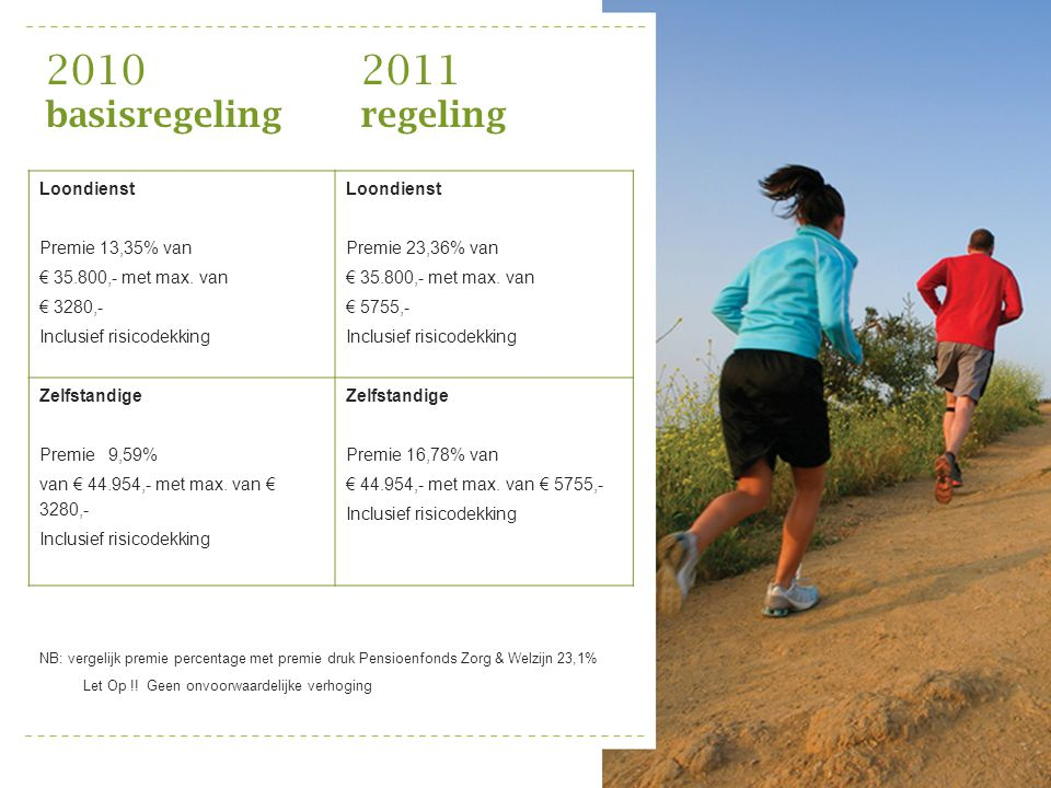 2010 2011 basisregeling regeling