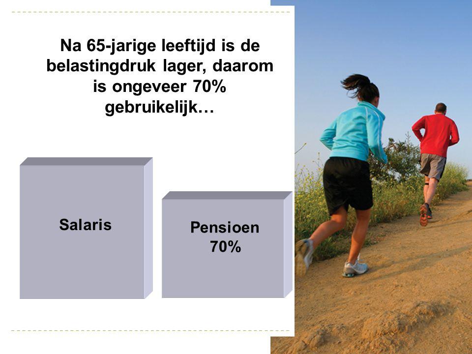 Na 65-jarige leeftijd is de belastingdruk lager, daarom is ongeveer 70% gebruikelijk…