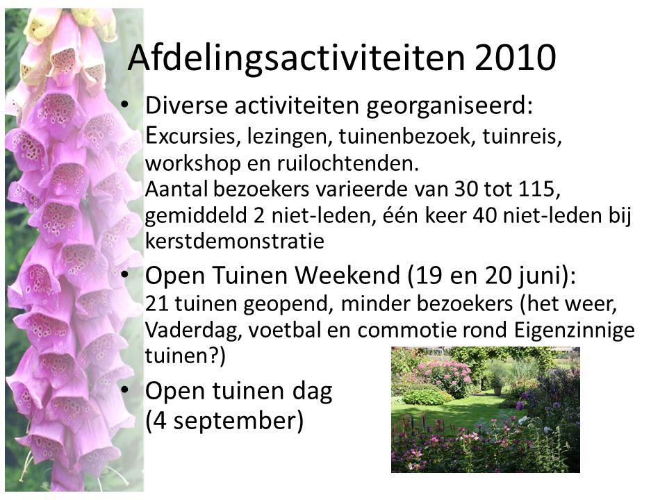 Afdelingsactiviteiten 2010