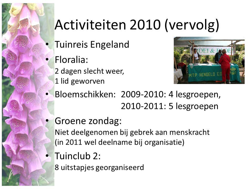 Activiteiten 2010 (vervolg)