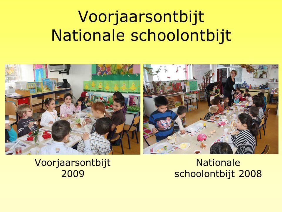 Voorjaarsontbijt Nationale schoolontbijt