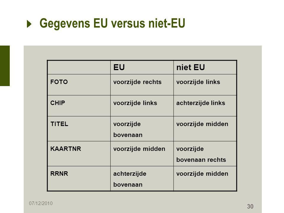 Gegevens EU versus niet-EU