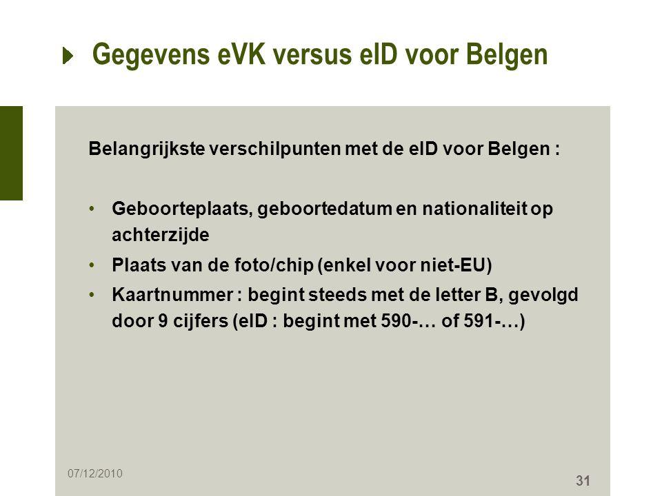 Gegevens eVK versus eID voor Belgen