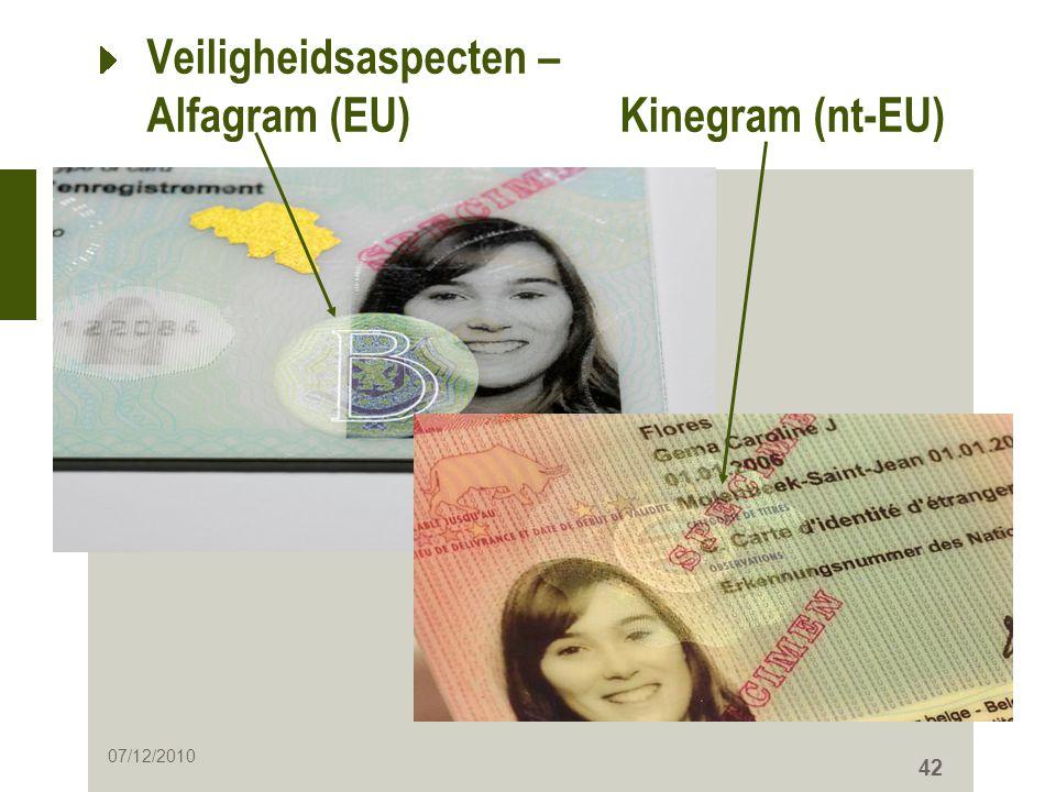 Veiligheidsaspecten – Alfagram (EU) Kinegram (nt-EU)