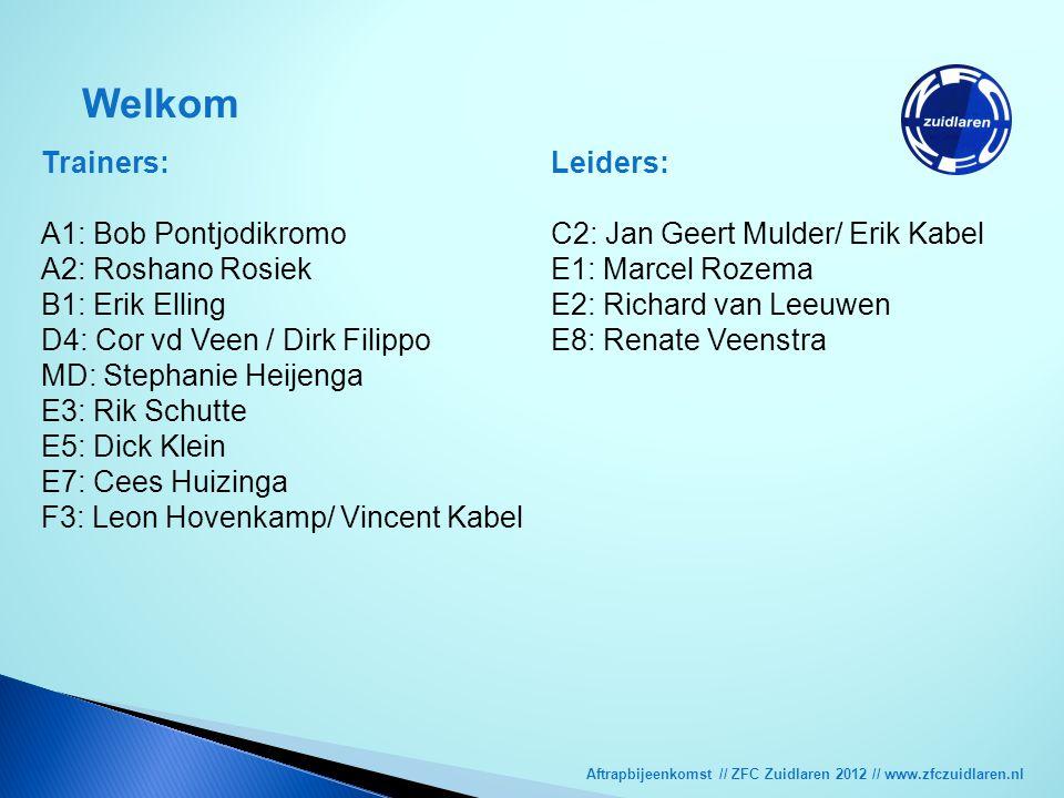 Welkom Trainers: A1: Bob Pontjodikromo A2: Roshano Rosiek