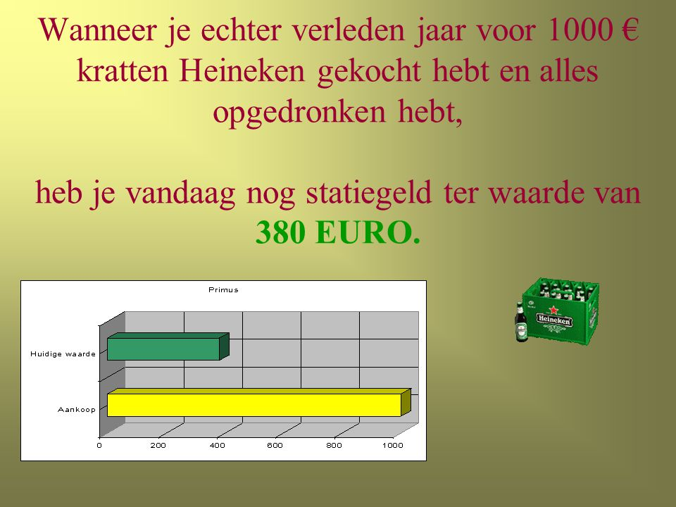 Wanneer je echter verleden jaar voor 1000 € kratten Heineken gekocht hebt en alles opgedronken hebt, heb je vandaag nog statiegeld ter waarde van 380 EURO.