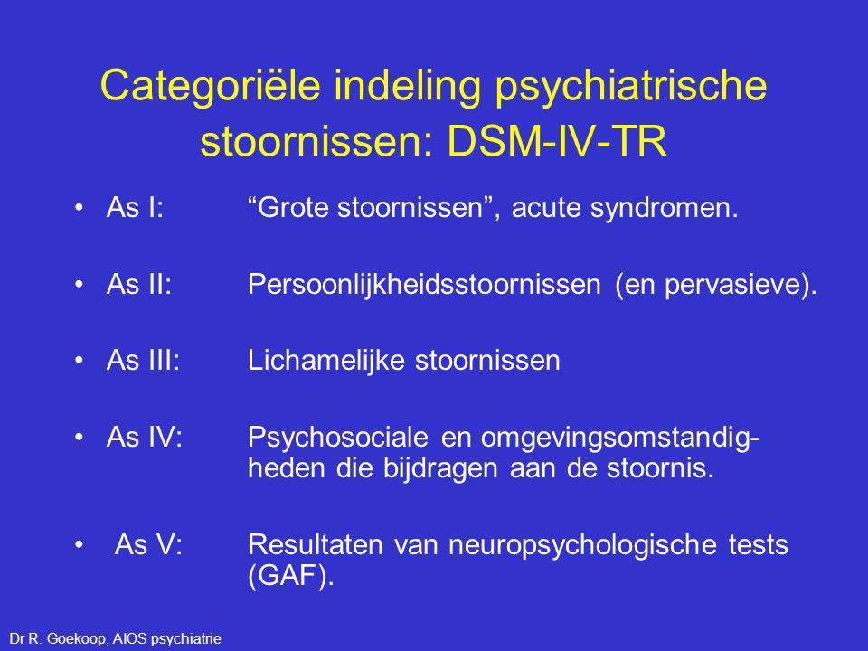 Categoriële indeling psychiatrische stoornissen: DSM-IV-TR