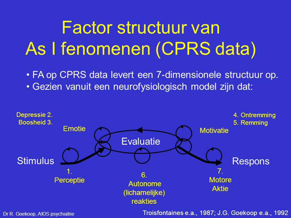 Factor structuur van As I fenomenen (CPRS data)