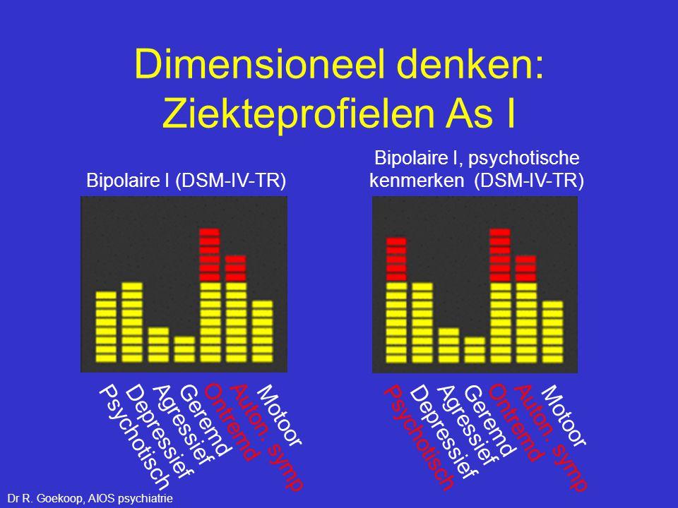 Dimensioneel denken: Ziekteprofielen As I
