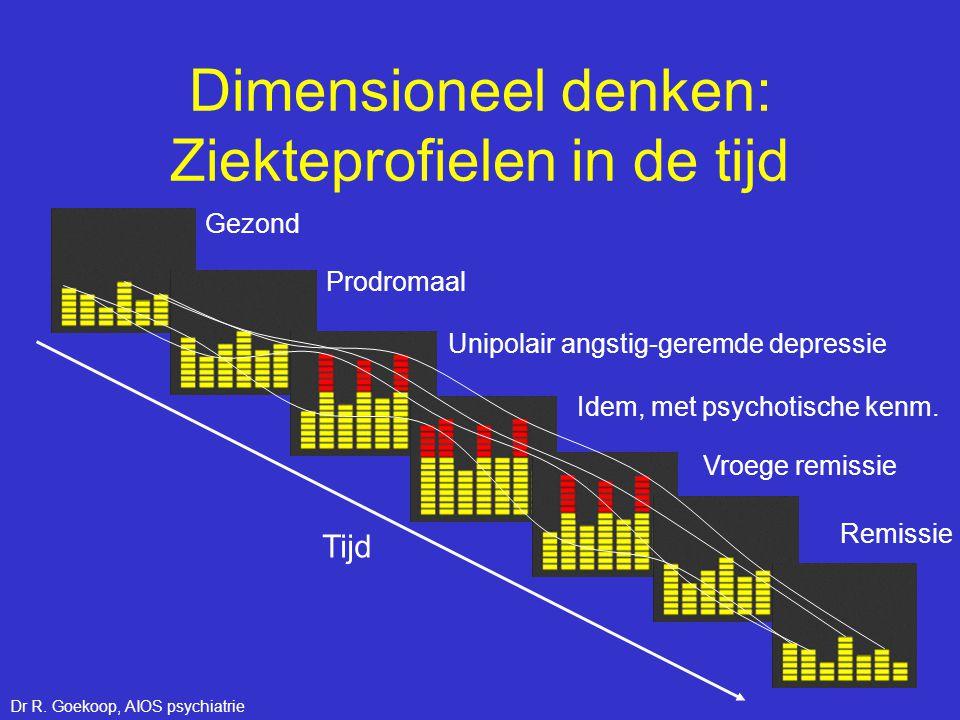 Dimensioneel denken: Ziekteprofielen in de tijd