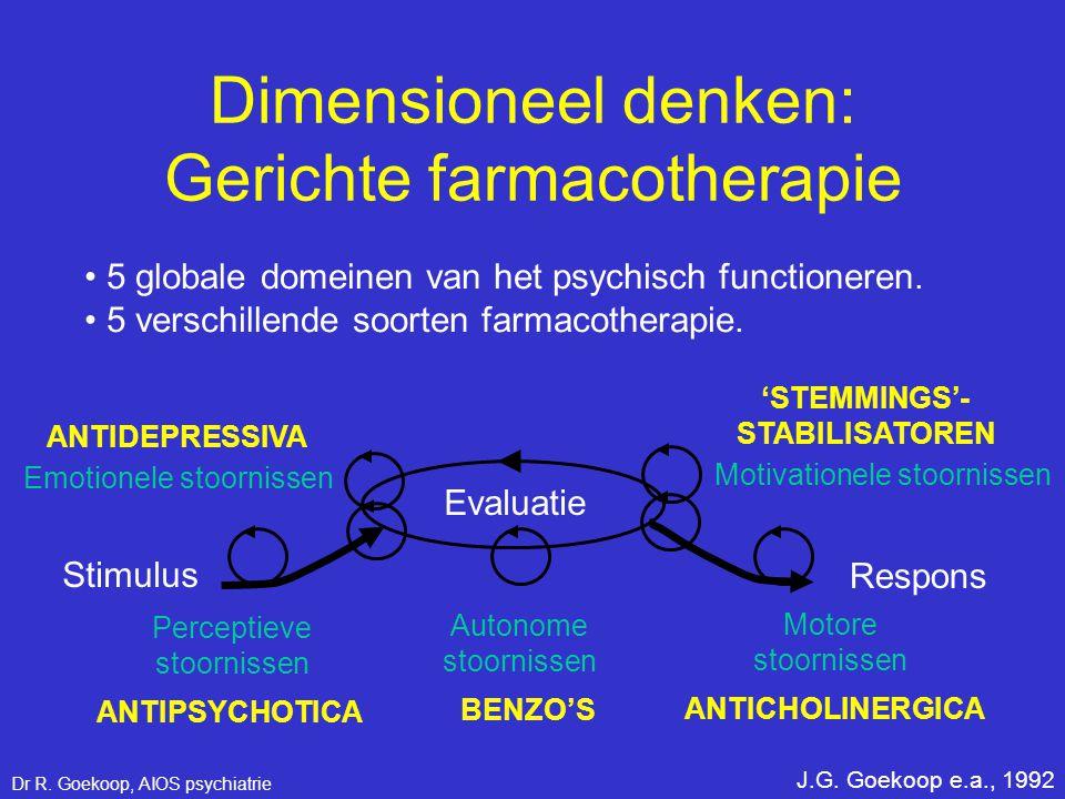 Dimensioneel denken: Gerichte farmacotherapie