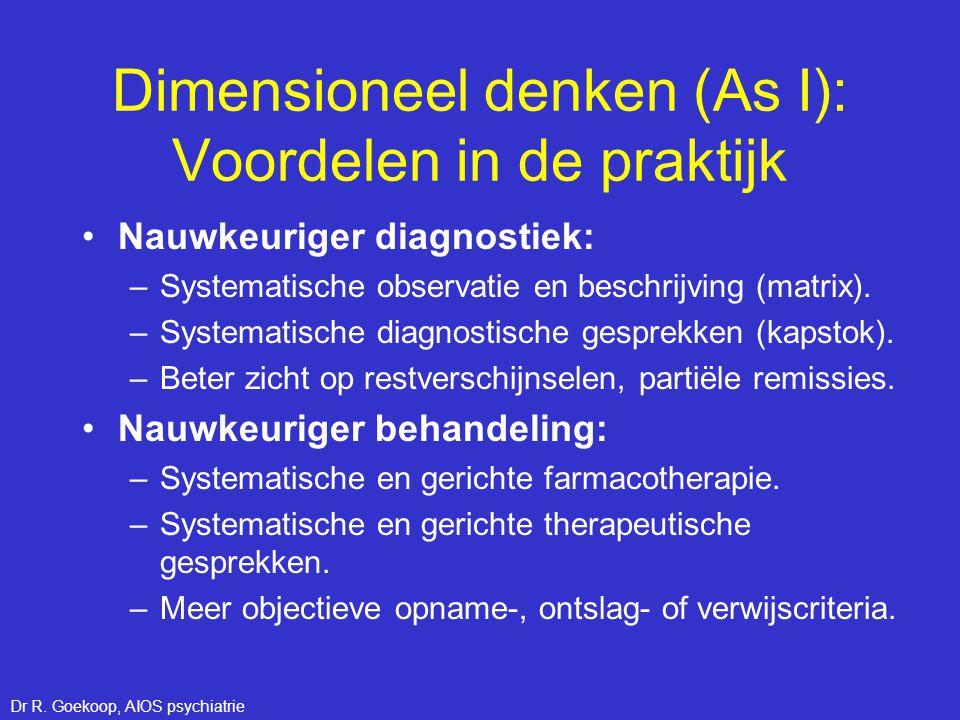 Dimensioneel denken (As I): Voordelen in de praktijk