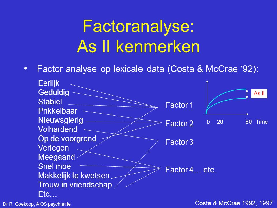 Factoranalyse: As II kenmerken