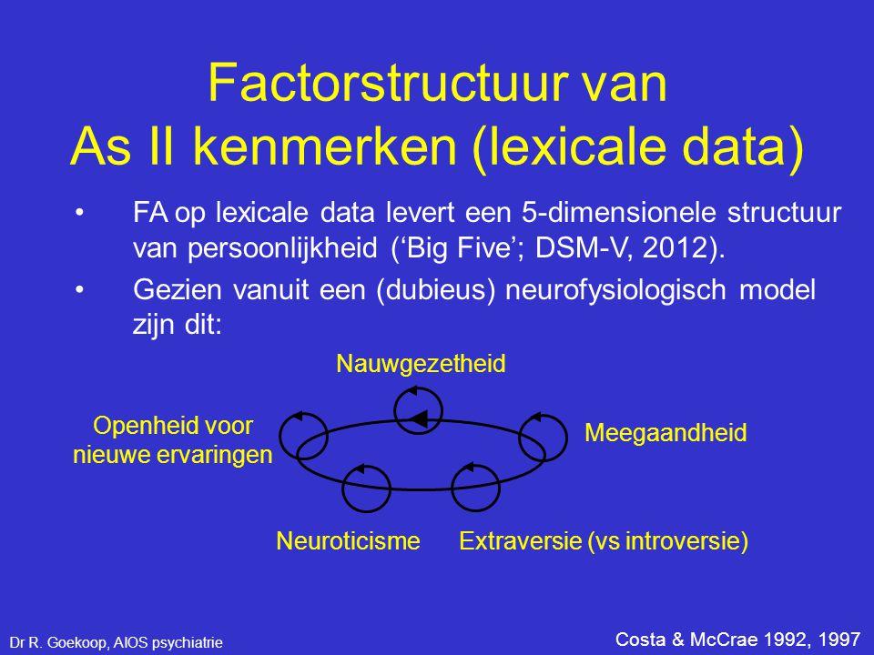 Factorstructuur van As II kenmerken (lexicale data)