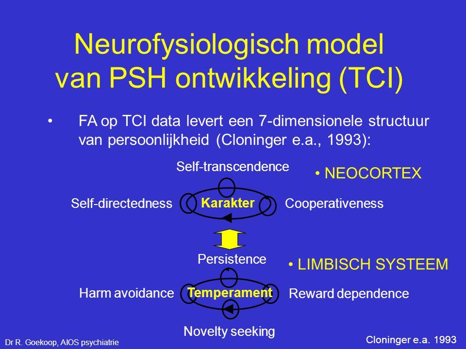 Neurofysiologisch model van PSH ontwikkeling (TCI)