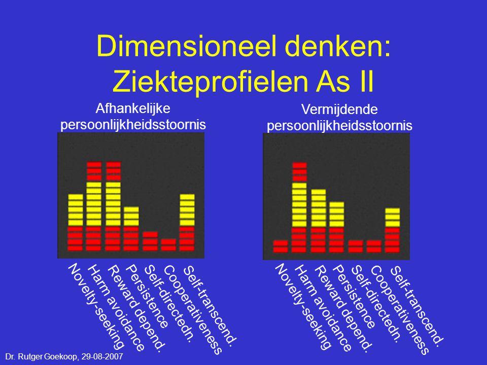 Dimensioneel denken: Ziekteprofielen As II