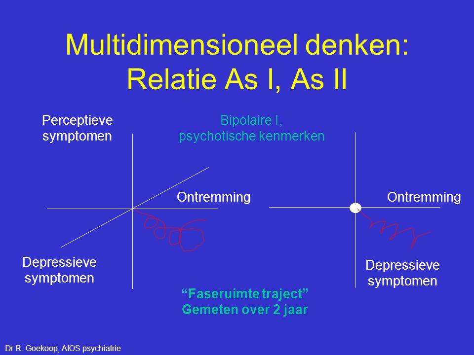 Multidimensioneel denken: Relatie As I, As II