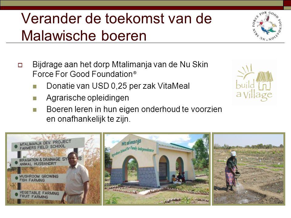 Verander de toekomst van de Malawische boeren