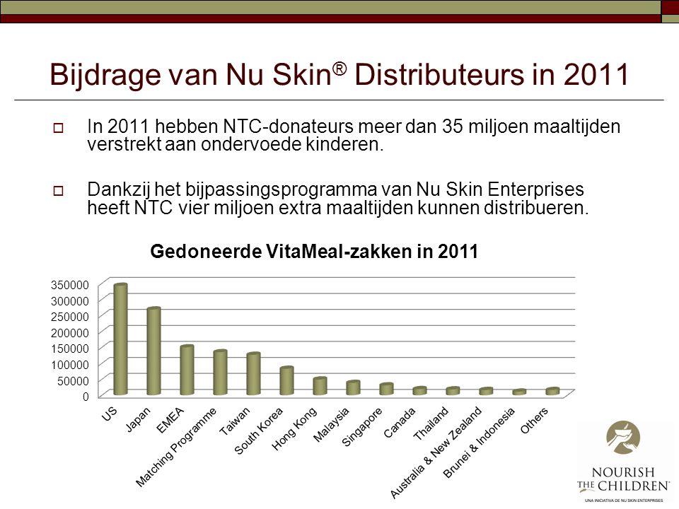 Bijdrage van Nu Skin® Distributeurs in 2011