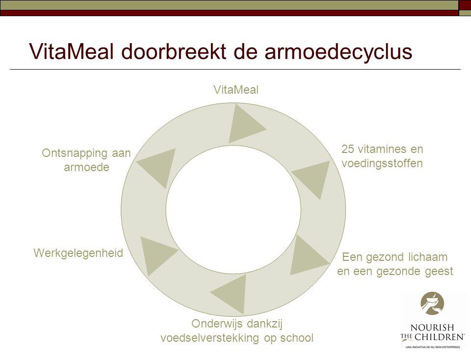 VitaMeal doorbreekt de armoedecyclus