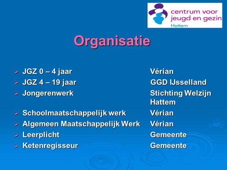 Organisatie JGZ 0 – 4 jaar Vérian JGZ 4 – 19 jaar GGD IJsselland
