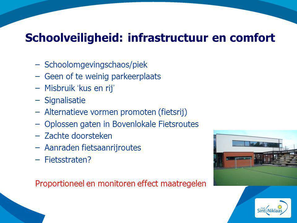 Schoolveiligheid: infrastructuur en comfort