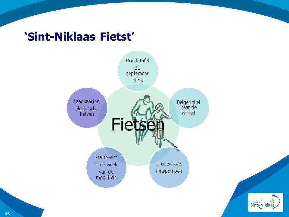 'Sint-Niklaas Fietst'