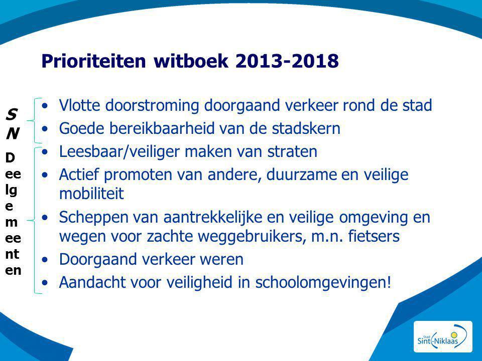 Prioriteiten witboek 2013-2018