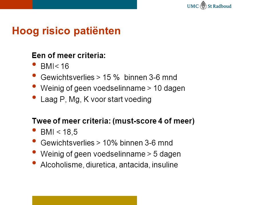 Hoog risico patiënten Een of meer criteria: BMI< 16