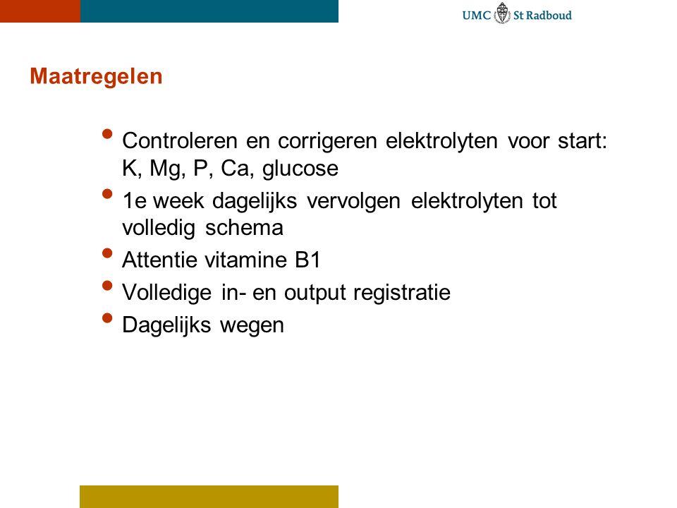 1e week dagelijks vervolgen elektrolyten tot volledig schema