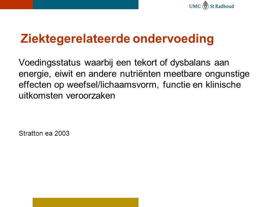 Ziektegerelateerde ondervoeding
