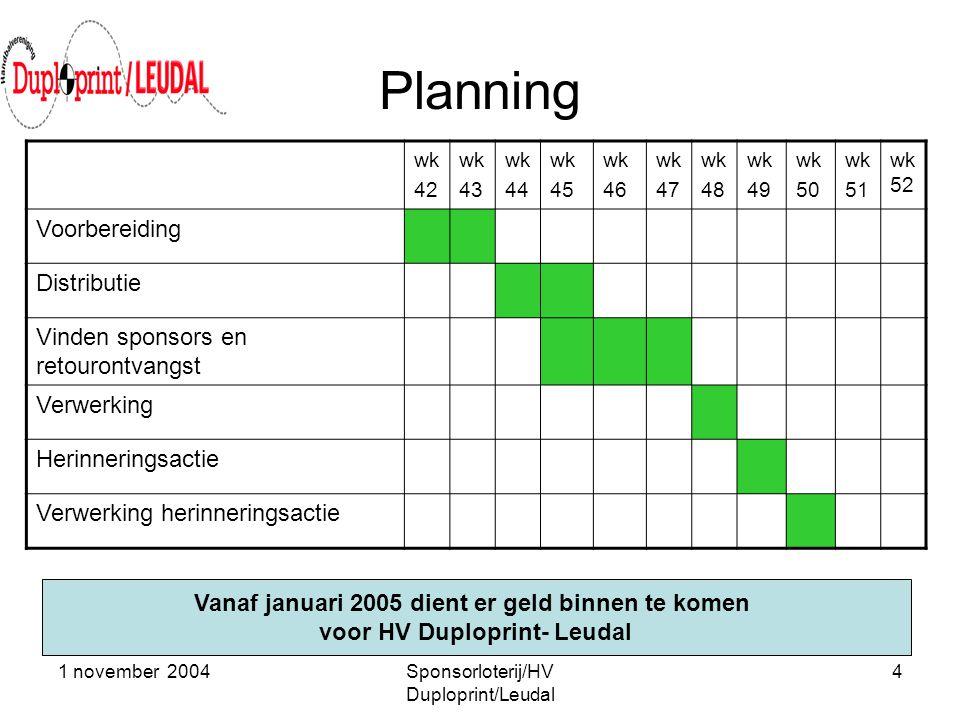 Planning Voorbereiding Distributie Vinden sponsors en retourontvangst