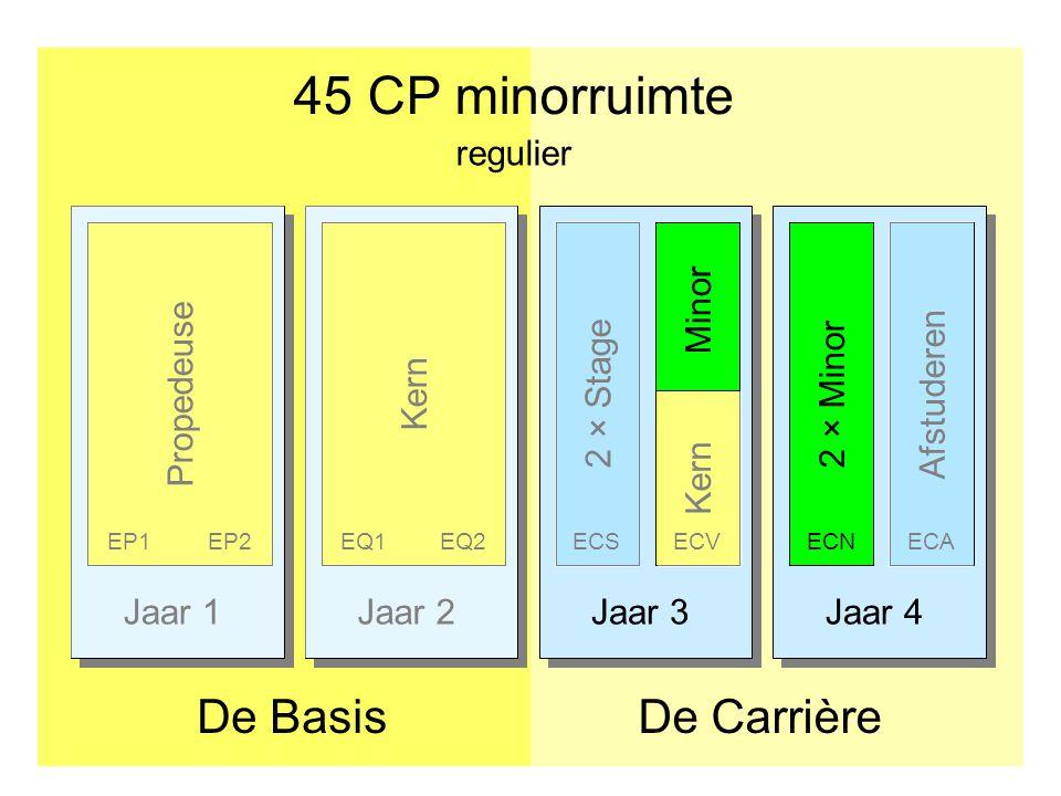 45 CP minorruimte De Basis De Carrière regulier Jaar 1 Jaar 2 Jaar 3