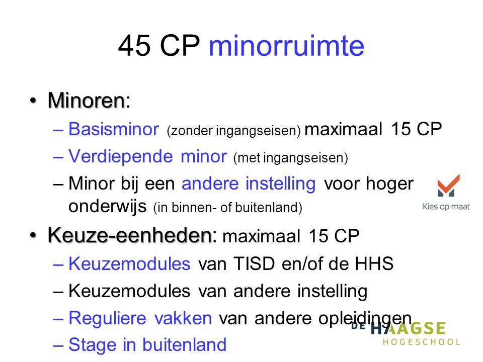 45 CP minorruimte Minoren: Keuze-eenheden: maximaal 15 CP