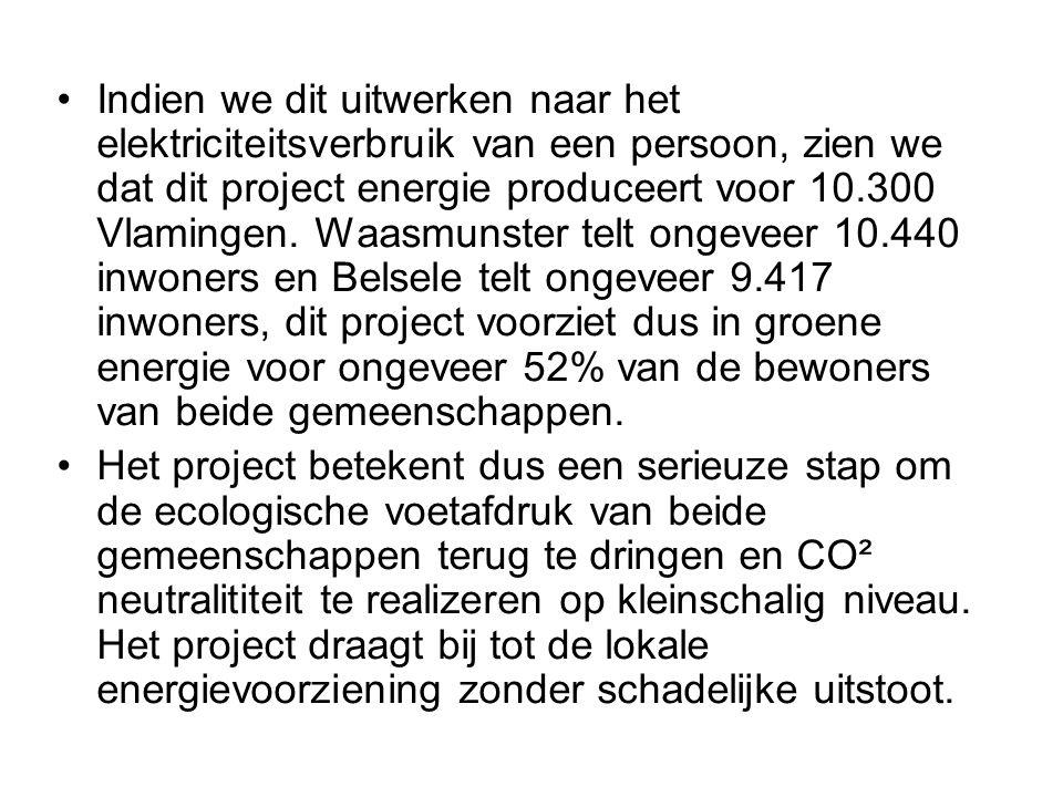 Indien we dit uitwerken naar het elektriciteitsverbruik van een persoon, zien we dat dit project energie produceert voor 10.300 Vlamingen. Waasmunster telt ongeveer 10.440 inwoners en Belsele telt ongeveer 9.417 inwoners, dit project voorziet dus in groene energie voor ongeveer 52% van de bewoners van beide gemeenschappen.