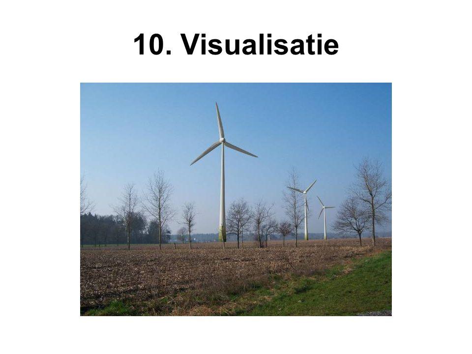 10. Visualisatie