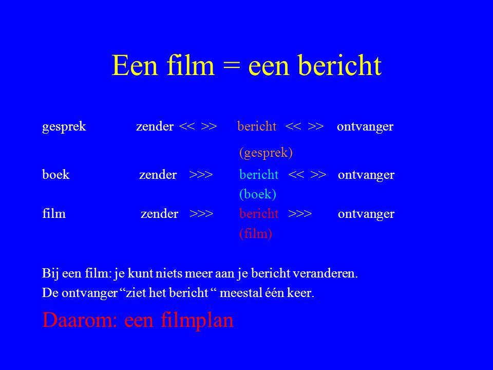 Een film = een bericht Daarom: een filmplan