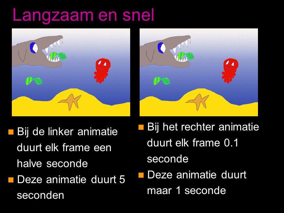 Langzaam en snel Bij het rechter animatie Bij de linker animatie