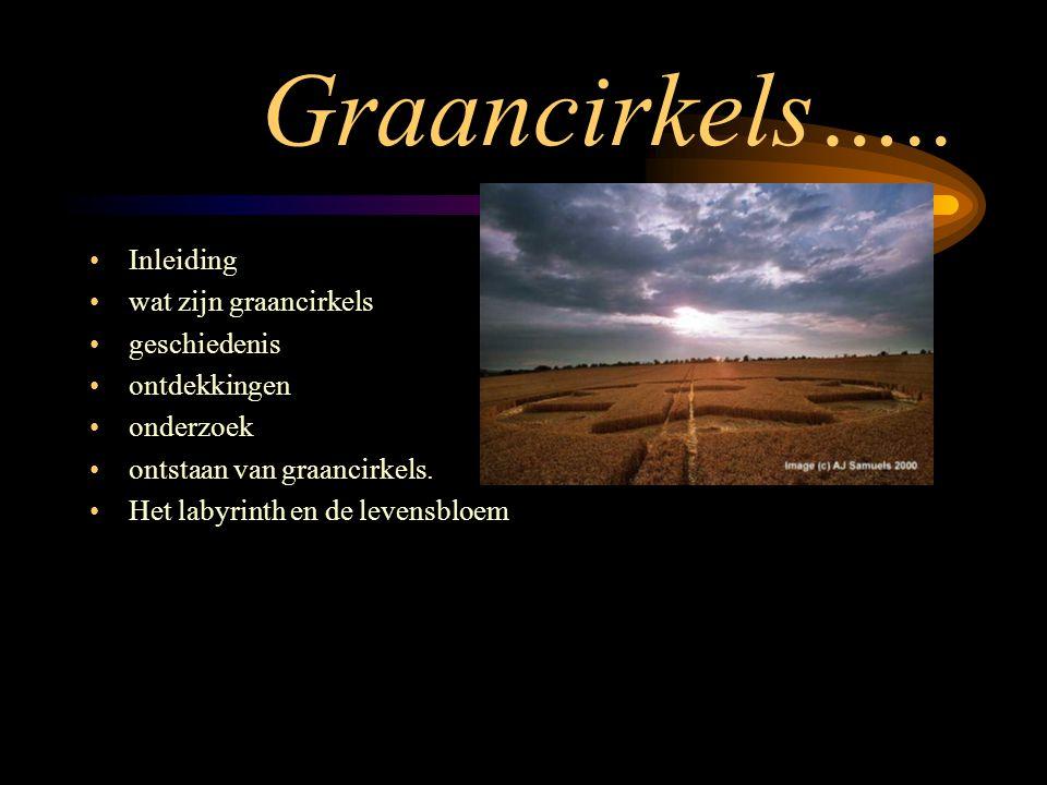 Graancirkels….. Inleiding wat zijn graancirkels geschiedenis