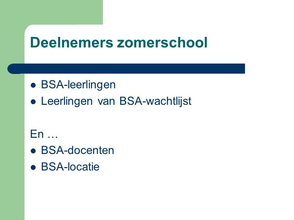 Deelnemers zomerschool