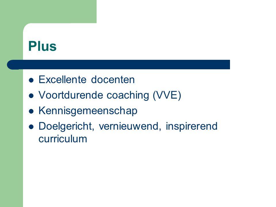 Plus Excellente docenten Voortdurende coaching (VVE) Kennisgemeenschap