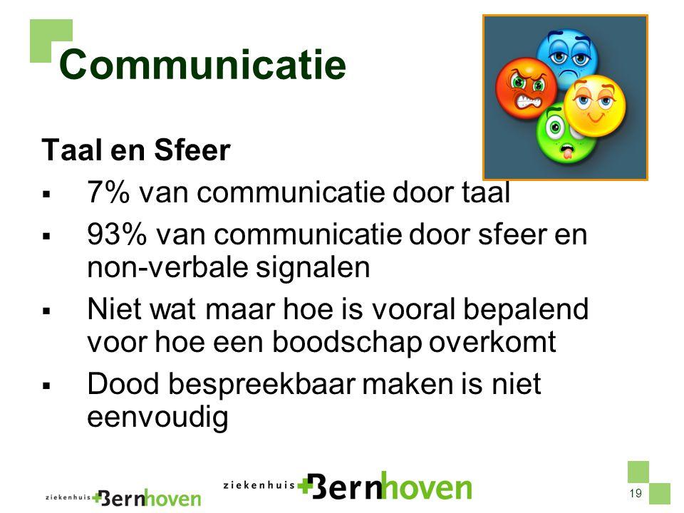 Communicatie Taal en Sfeer 7% van communicatie door taal