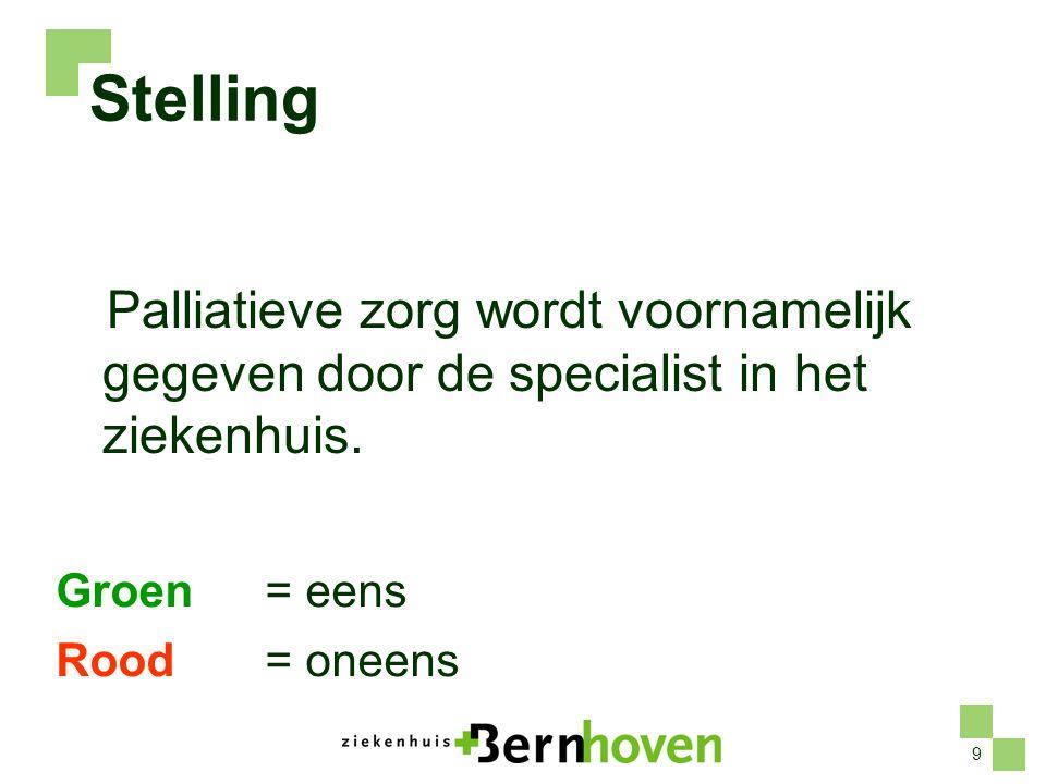 Stelling Palliatieve zorg wordt voornamelijk gegeven door de specialist in het ziekenhuis. Groen = eens.